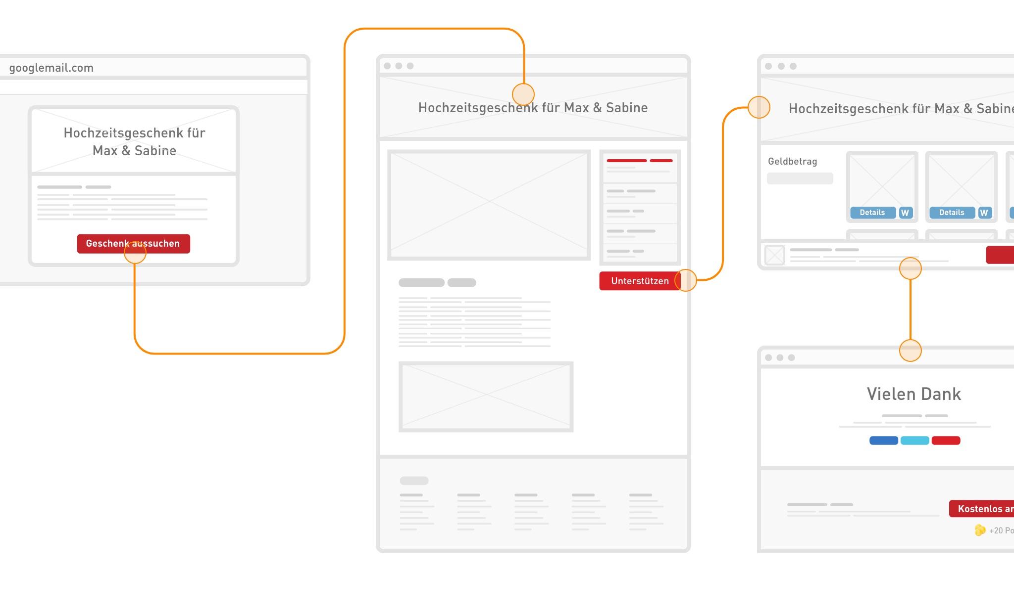 TUI-TravelStarter-App-and-Website-Web-04@2x